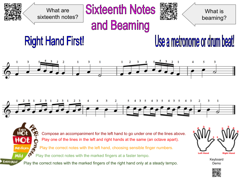 How to Read Stave Notation - Sound and Symbol