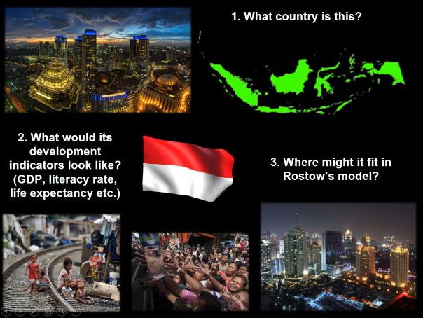 Edexcel Geography B - Development Dyanamics: Lesson One - Introduction to Indonesia