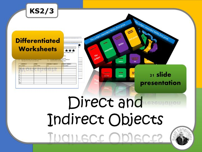 Direct and Indirect Objects: English Sentence Structure