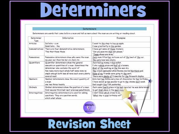 Ks2 sats english grammar resource determiners revision for English home magazine customer service