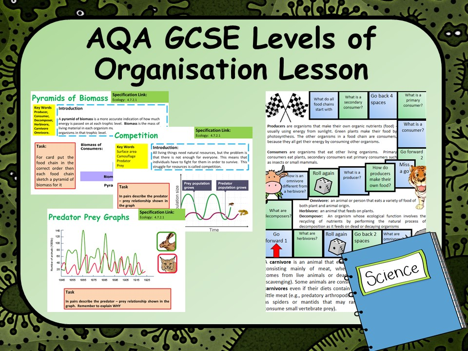 AQA KS4 GCSE Science Levels of Organisation Lesson