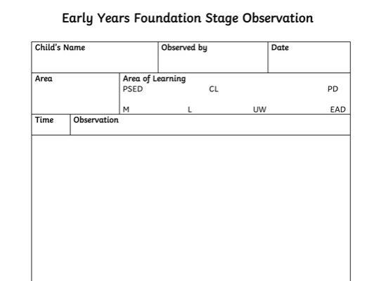 EYFS Assessment Bundle