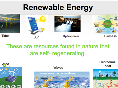 Introduction to Renewable Energy to create a Sustainable City