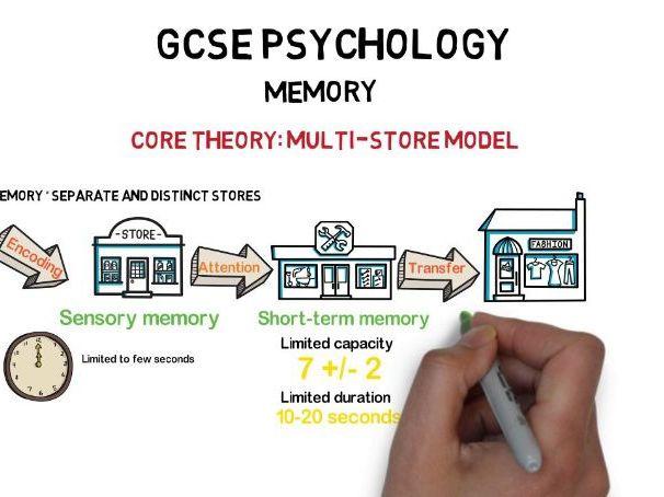 OUTSTANDING MEMORY EDEXCEL 1-9 GCSE