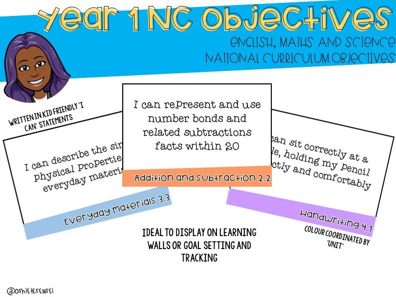 Year 1 National Curriculum Objectives