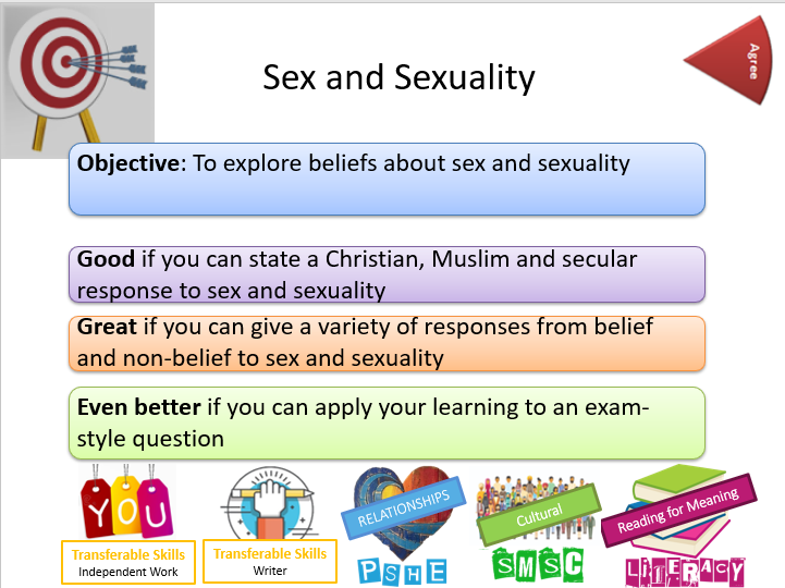 AQA Relationships and Families: Sex and Sexuality - Whole Lesson