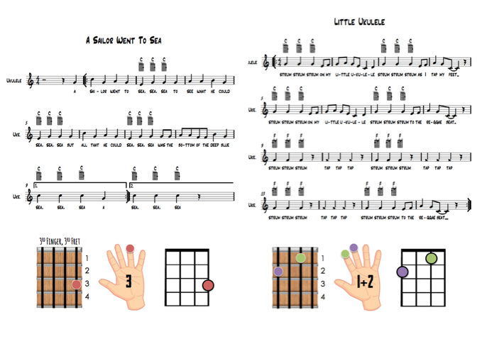 Introduction To Chords On The Ukulele By Alihannah Teaching