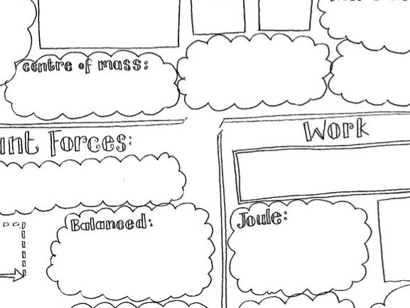 Hand-drawn Science GCSE Forces Summary Sheet