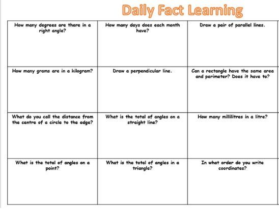 Y6 SATs revision - daily practise