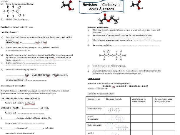 KS4 Organic reactions revision sheets