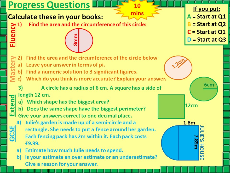 Area and Circumference of Circles Lesson