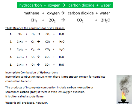 AQA GCSE Chemistry Topic 7: Organic Chemistry Booklet (Triple)