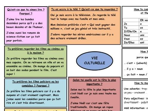 GCSE French revision 'Vie culturelle'