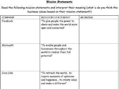 Mission Statements Activity