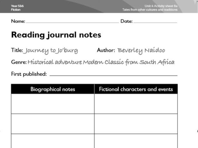 Year 5/6 English/Literacy unit, Tales from other Cultures and traditions-Journey to Jo'burg