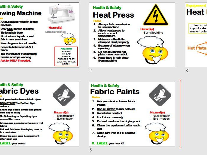 DESIGN TECHNOLOGY - TEXTILES - CLASSROOM SAFETY HAZARD WALL DISPLAY CARDS