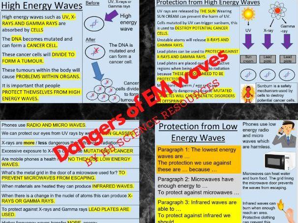 Dangers of EM waves