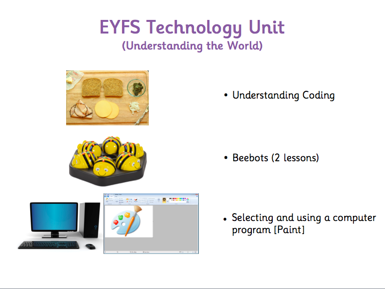 EYFS Technology Unit - Understanding Coding / Beebots / Selecting and using a computer program