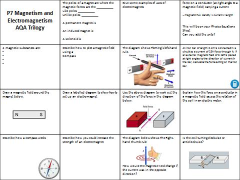 AQA Trilogy Physics bundle for paper 2