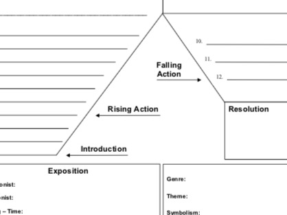 Genre Film Plot Structure Template