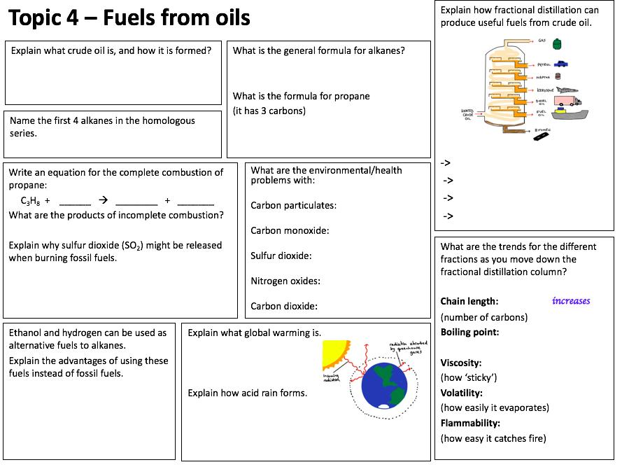 Chemistry revision worksheets gcse