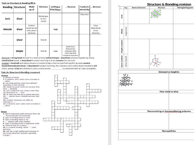 AQA 9-1 GCSE Chemistry - Structure & Bonding -3 revision sheets