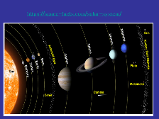 Year  5: Movement of earth and other planets