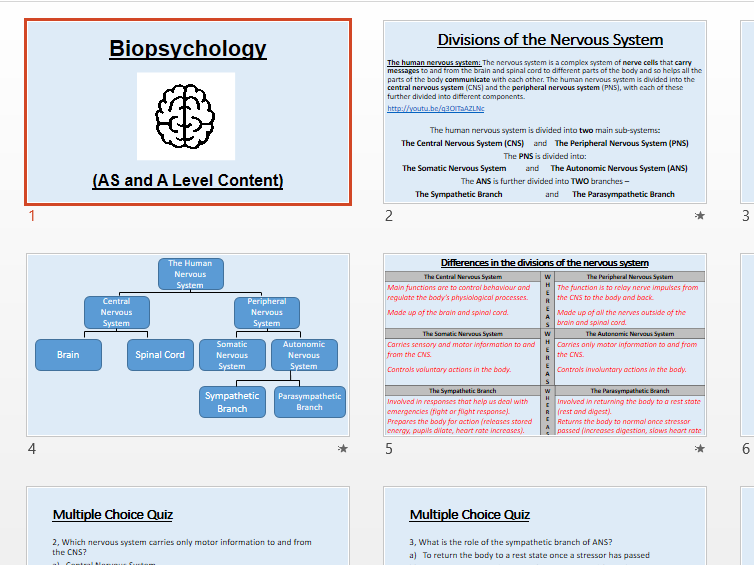 Biopsychology PowerPoint to Accompany Booklet