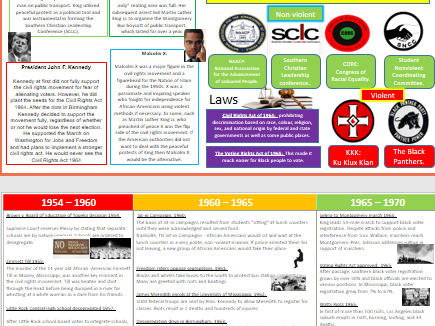 Knowledge Organiser / Revision Mat: Black American Civil Rights.