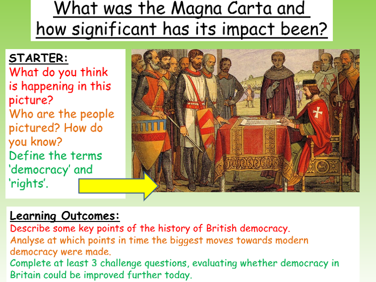 magna carta definition for kids