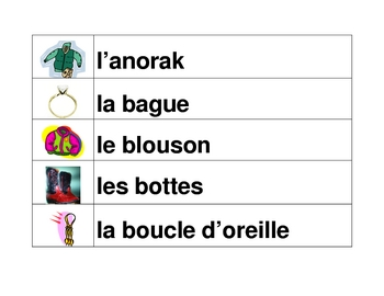 Vêtements (Clothing in French) word wall
