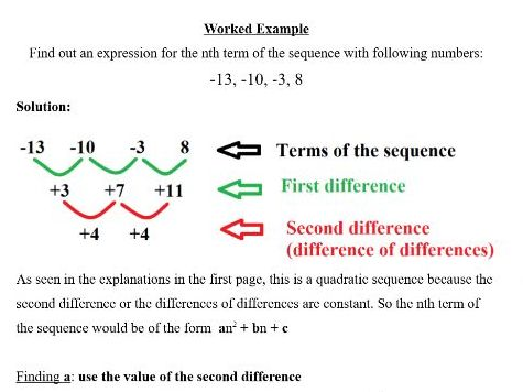 GCSE Quadratic Sequence