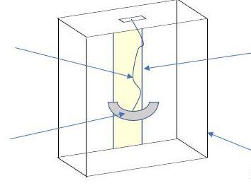 Making a Newton Meter