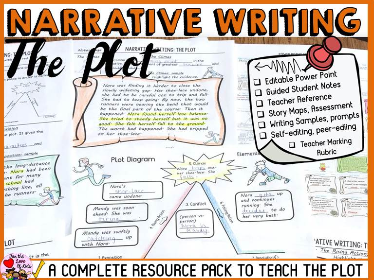 NARRATIVE WRITING: THE PLOT