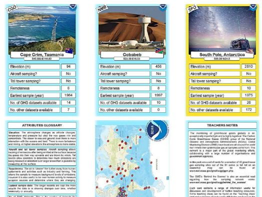 Top Trumps Card Game: NOAA's Greenhouse Gas Sampling Network