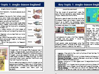 Anglo-Saxon and Norman England Revision Resources