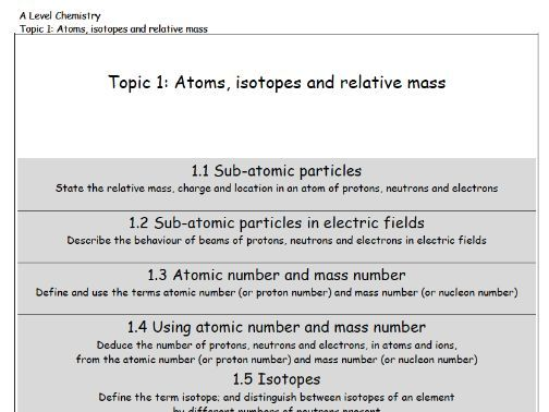 Atoms and Isotopes - A level chemistry - All boards