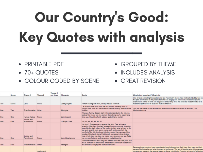 Our Countys Good Key Quotes With Analysis