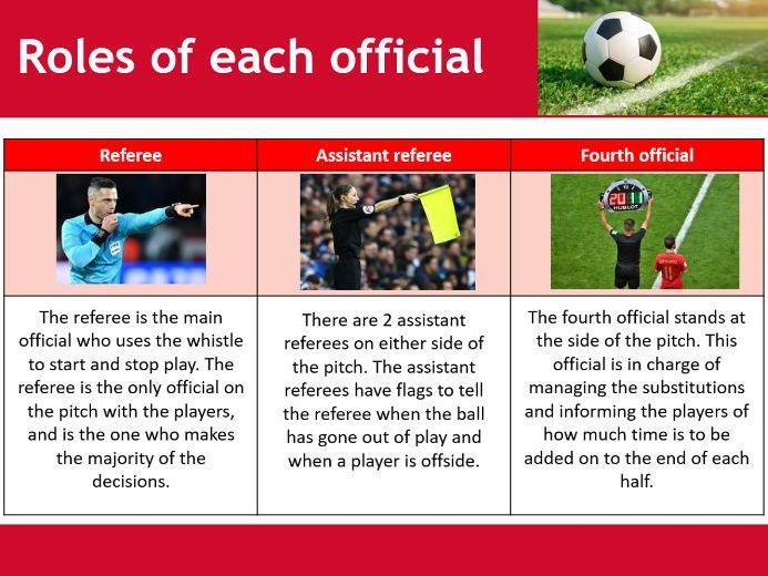 BTEC Sport - Unit 2 - Roles and responsibilities of officials