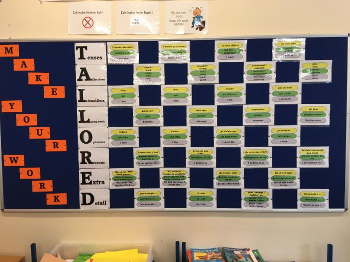 MFL classroom display