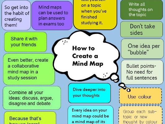 FREEBIE: How to Create a Mind Map: Classroom Display Study Skills POSTER