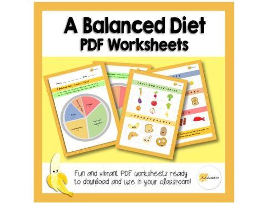 A Balanced Diet | Create a Plate! | PDF Worksheet | KS1 | PSHE