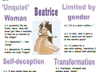 Much Ado about Nothing: Beatrice Revision Poster