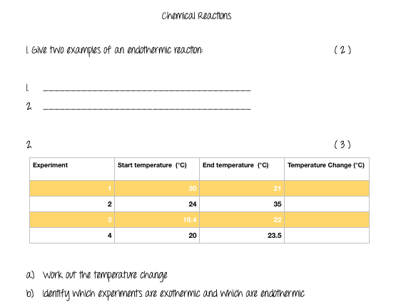 OCR C3 Chemistry Worksheet & Answers