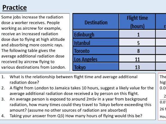 AQA GCSE Physics (4.4.3) Atomic structure - Hazards + uses of radioactive emissions + background