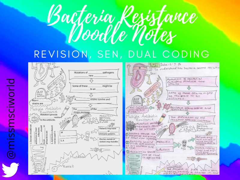 Resistant Bacteria Science Doodle Notes