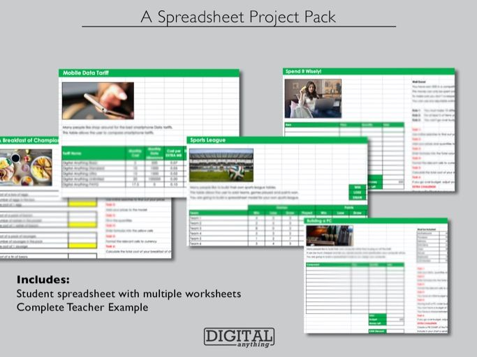 Five ICT Computing Spreadsheet Projects