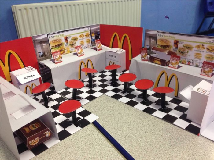 GCSE Business franchises full lesson and resources