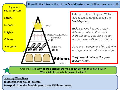 Norman Conquest: How did the introduction of the Feudal System help William keep control? (Lesson 7)