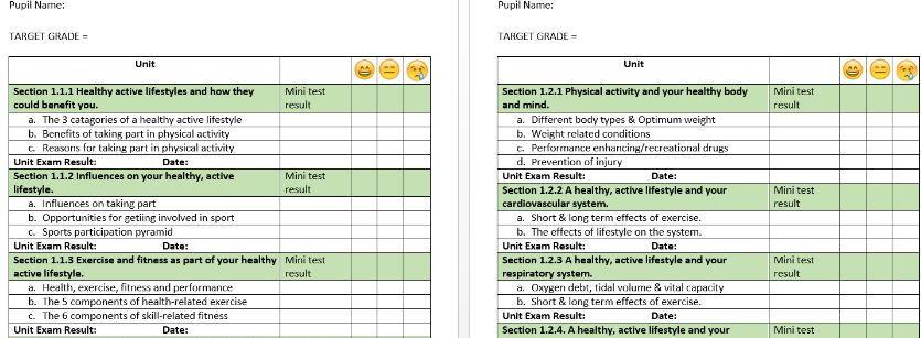 Edexcel GCSE PE Student knowledge tracker